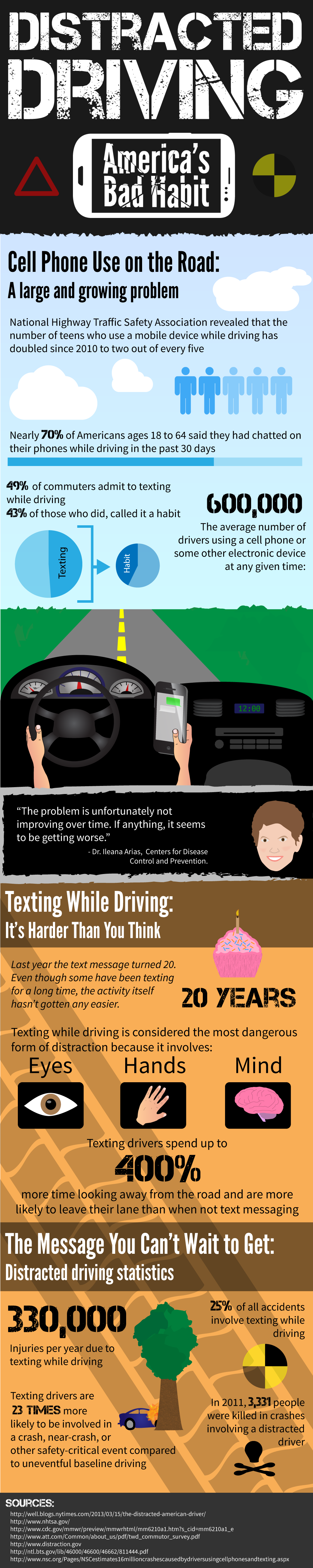 infographic on distracted driving